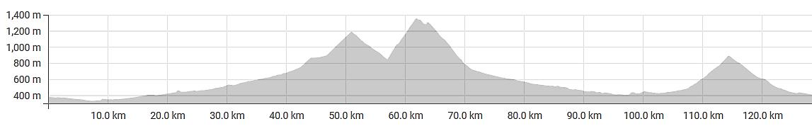 Maratin Alpe - graf